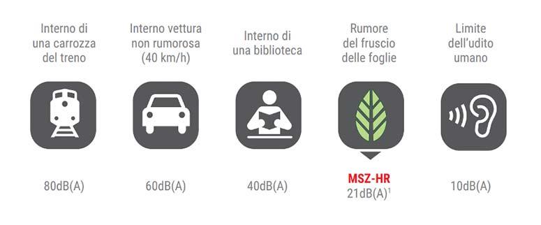 mitsubishi-climatizzatori-msz-hr-linea-smart
